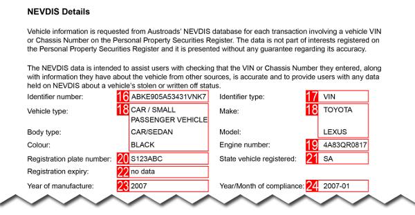 REVS Checker - Understanding your PPSR (REVS) Report